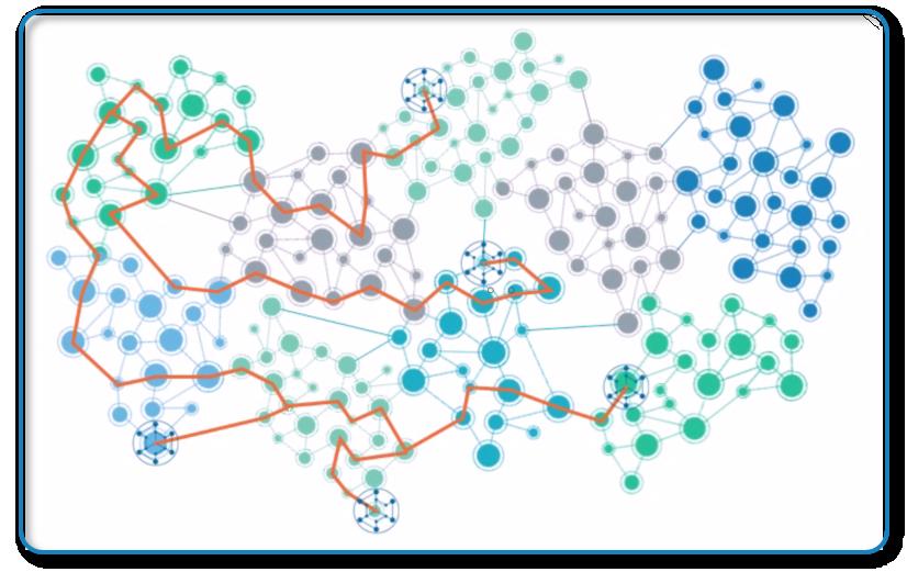 RelationMining entdeckt alle Zusammenhänge
