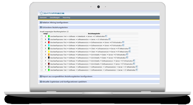 Self-Service-Anwendung für umfassende Anwendungen